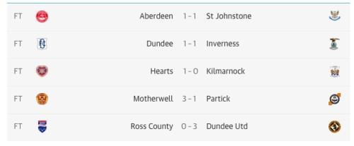 scottish premier scores today
