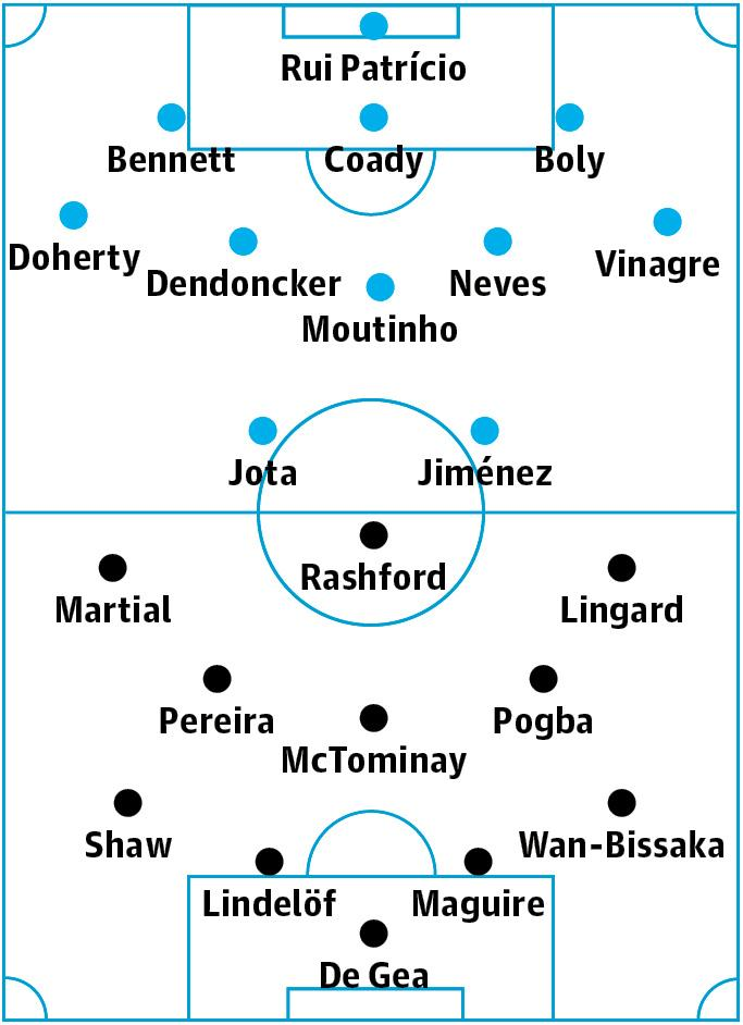 Wolves v Manchester United: match preview