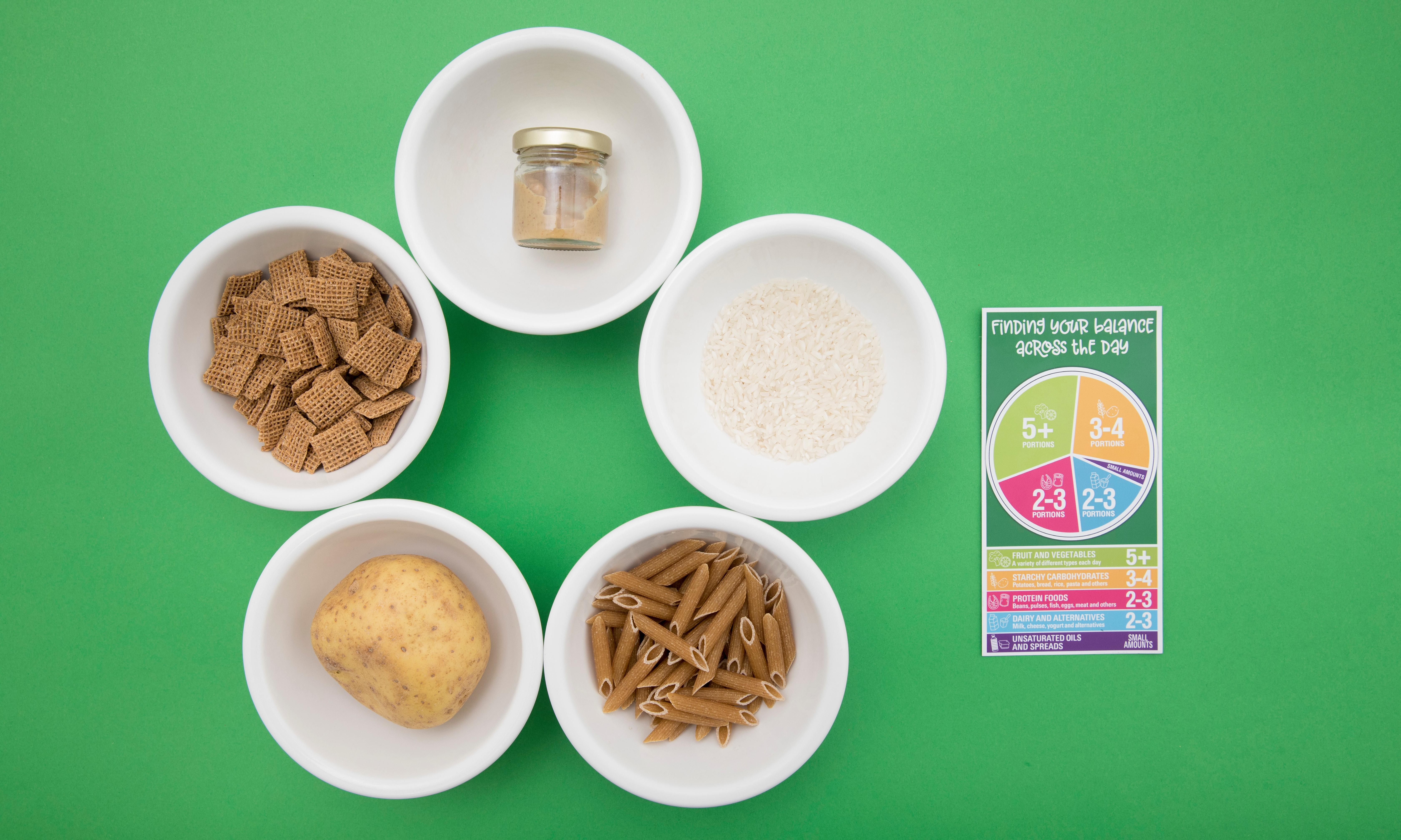 Nutritionists launch portion size guide to tackle overeating