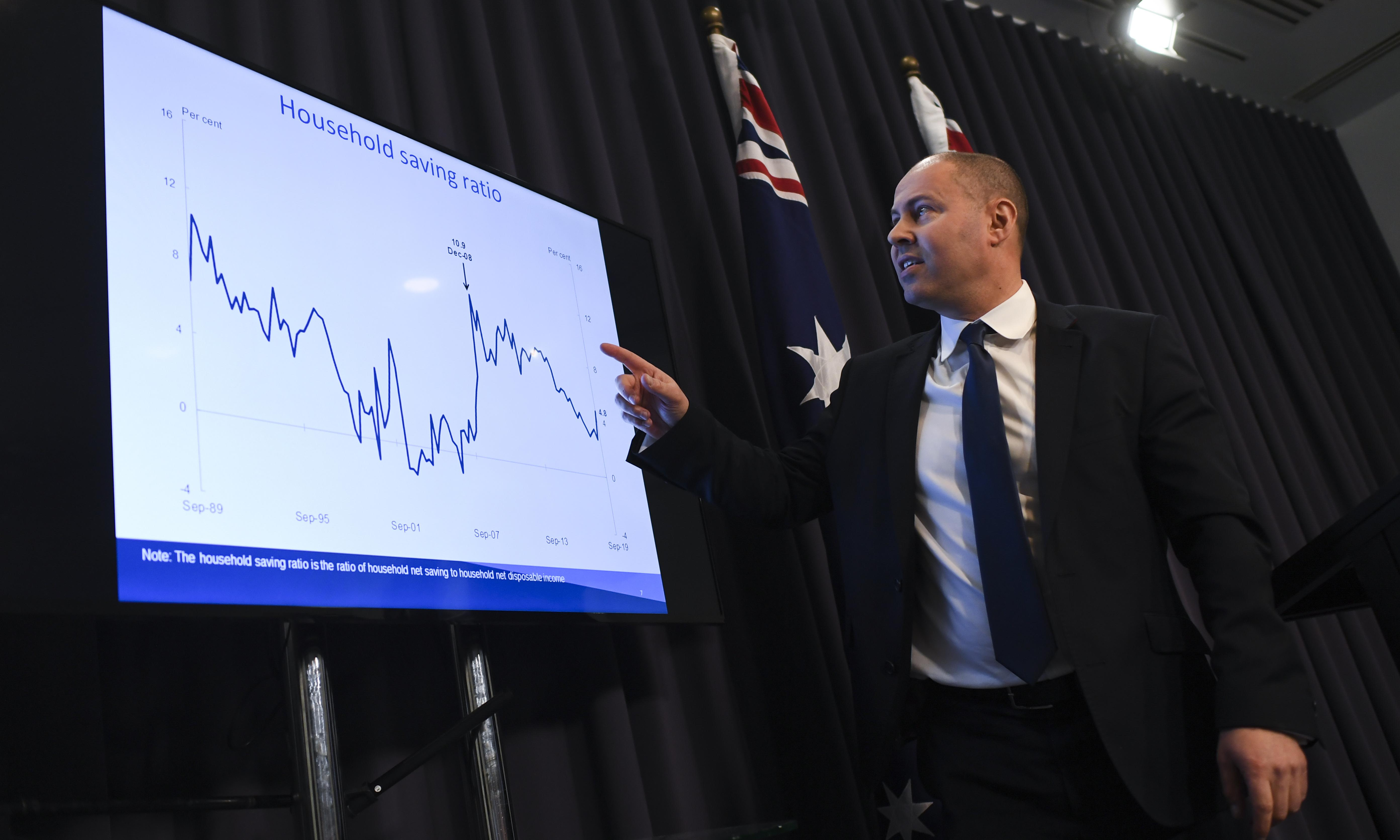 Tax cuts fail to conjure up 'strong economy' but surplus circus rolls on
