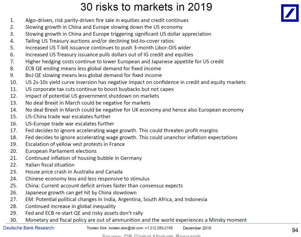 Deutsche Bank: Top 30 risks in 2019