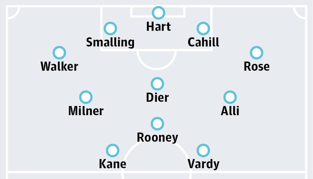 Roy Hodgson is likely to play a 4-3-3 formation.