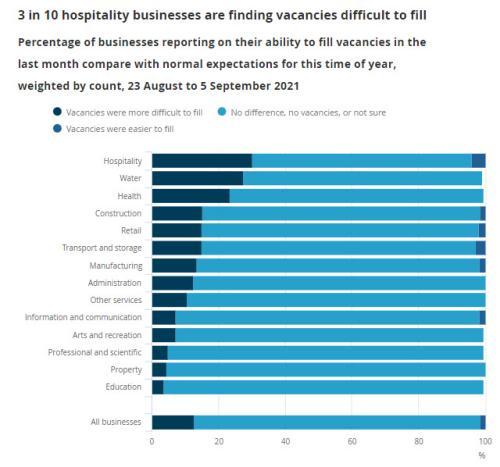 UK firms struggle to fill vacancies