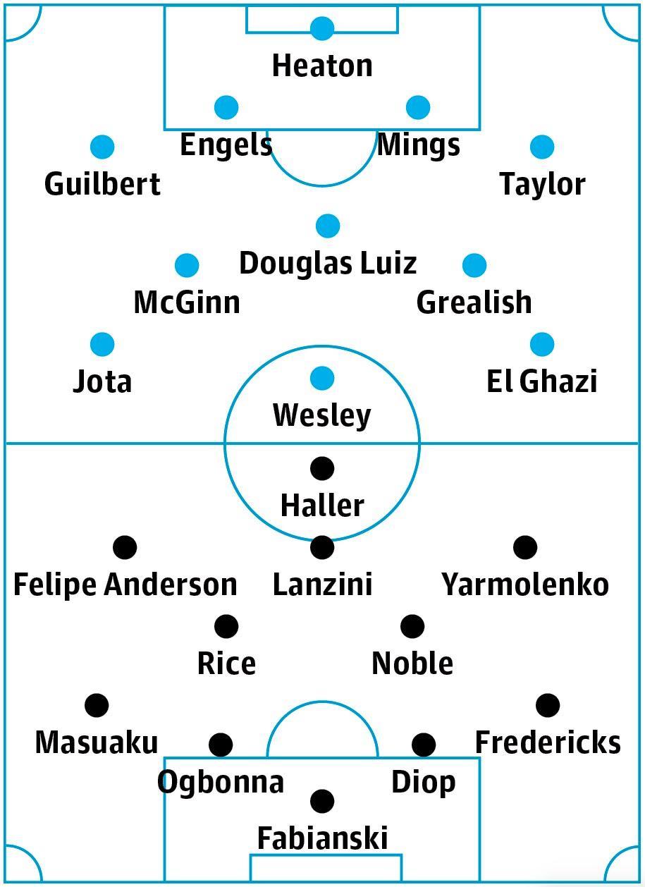 Aston Villa v West Ham: match preview