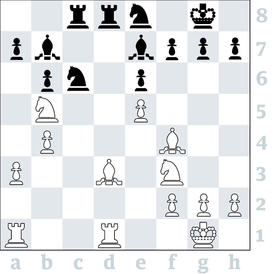 Chess: England to take on superpowers at world team championship in Astana