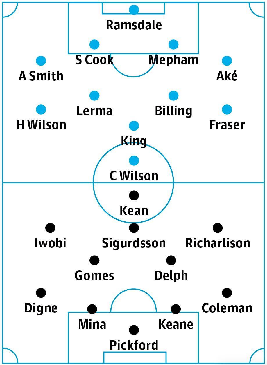 Bournemouth v Everton: match preview