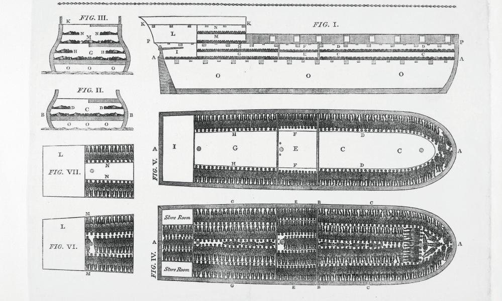 Anonymous, Description of a Slave Ship, woodcut, 1789.