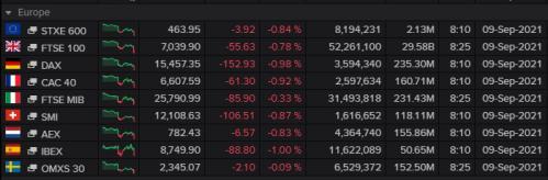 European stock markets, early trading, September 9th 2011