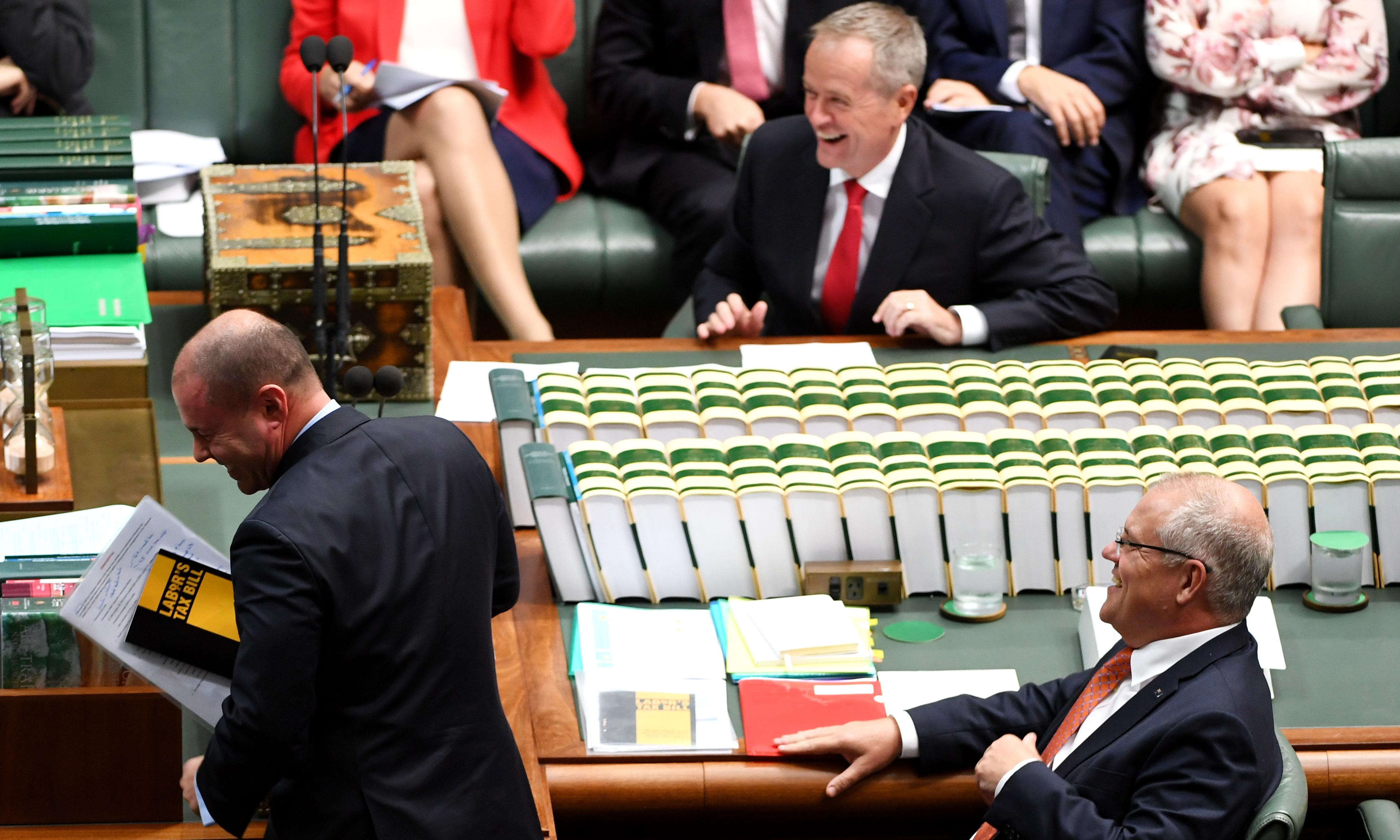 For all its noise, the budget just reinforces what voters already think