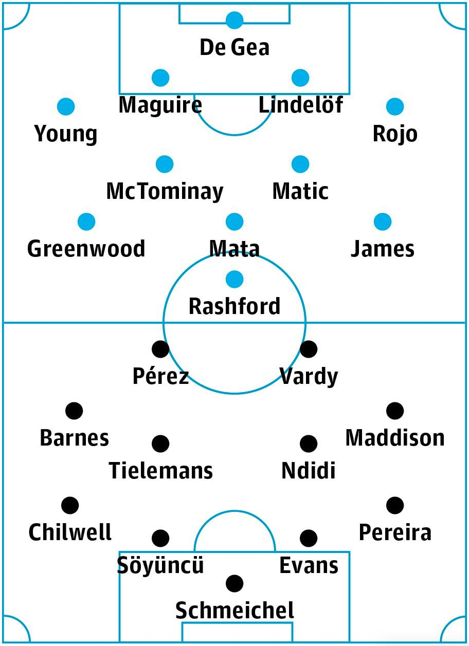 Manchester United v Leicester: match preview