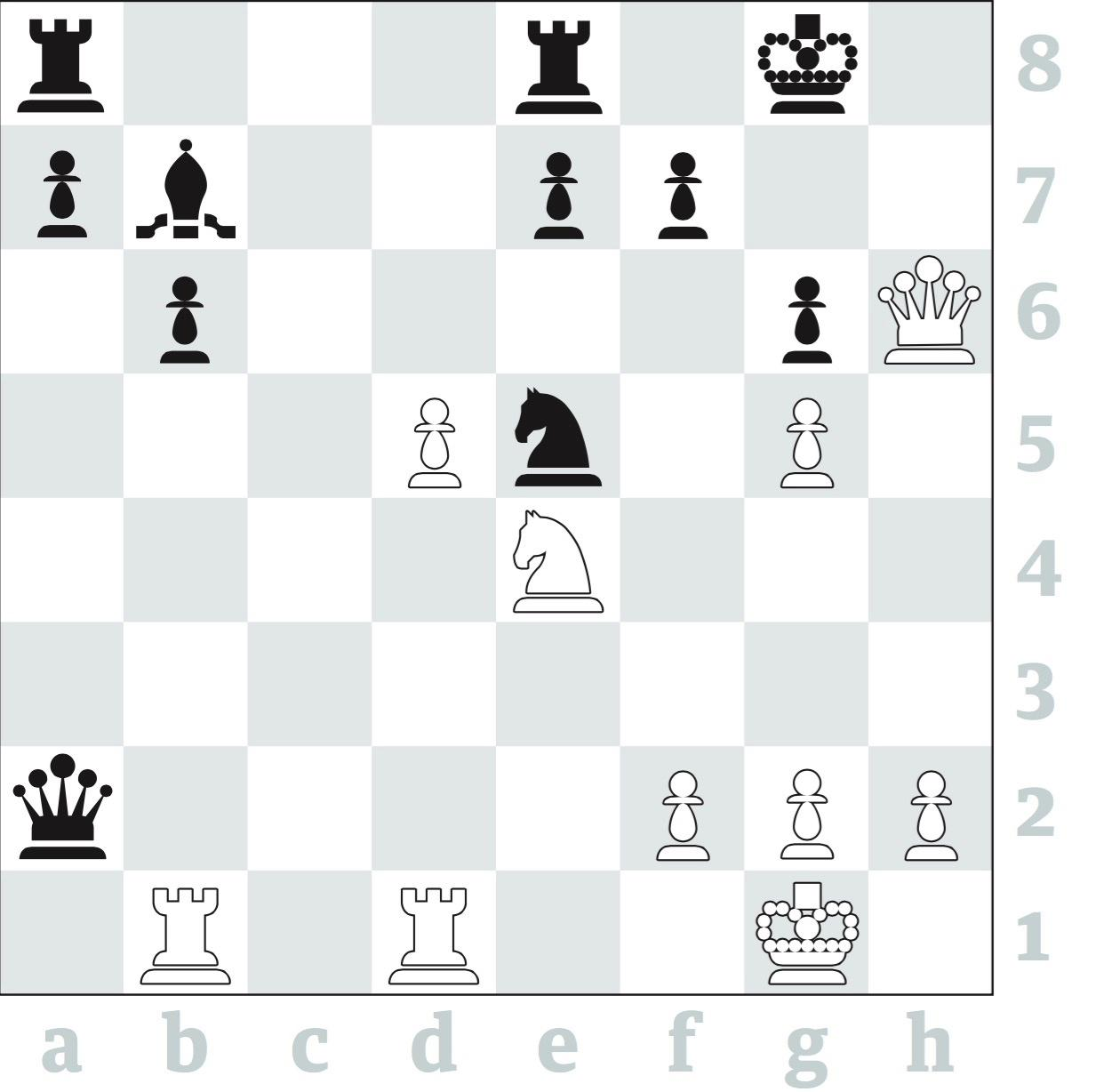 Chess: Magnus Carlsen hoping to reach new heights at Sinquefield Cup
