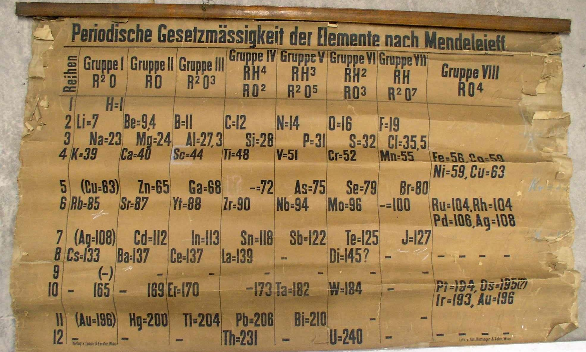 St Andrews find may be oldest surviving wall chart of periodic table