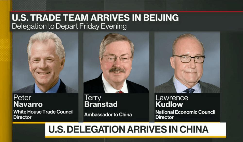 US trade delegation to China
