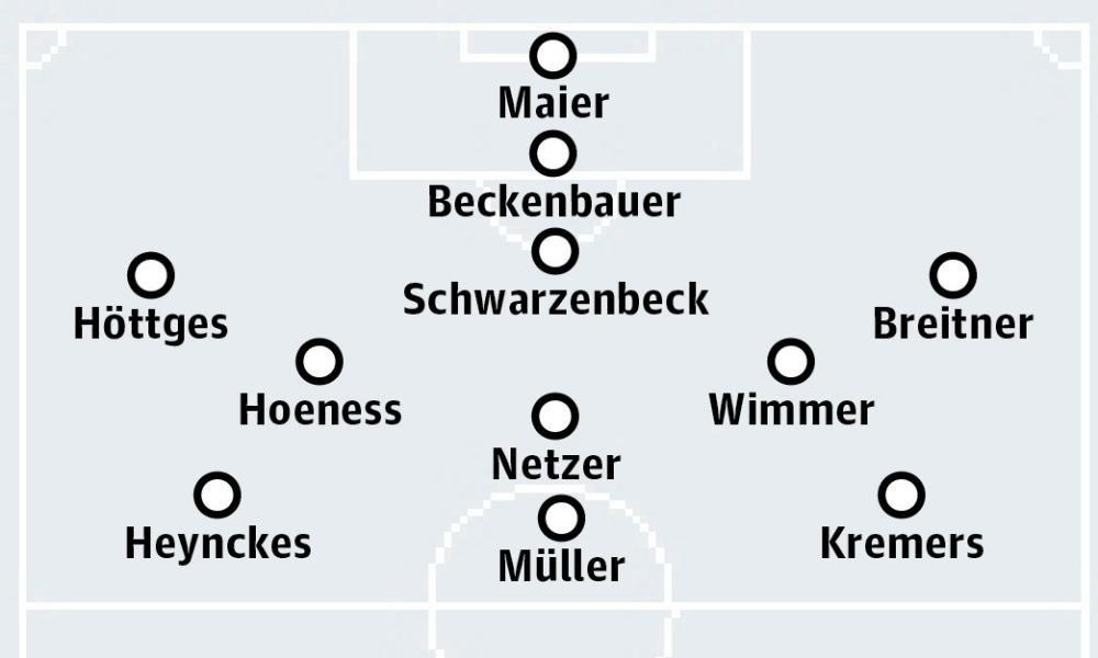 Germany's starting XI for the 1972 final