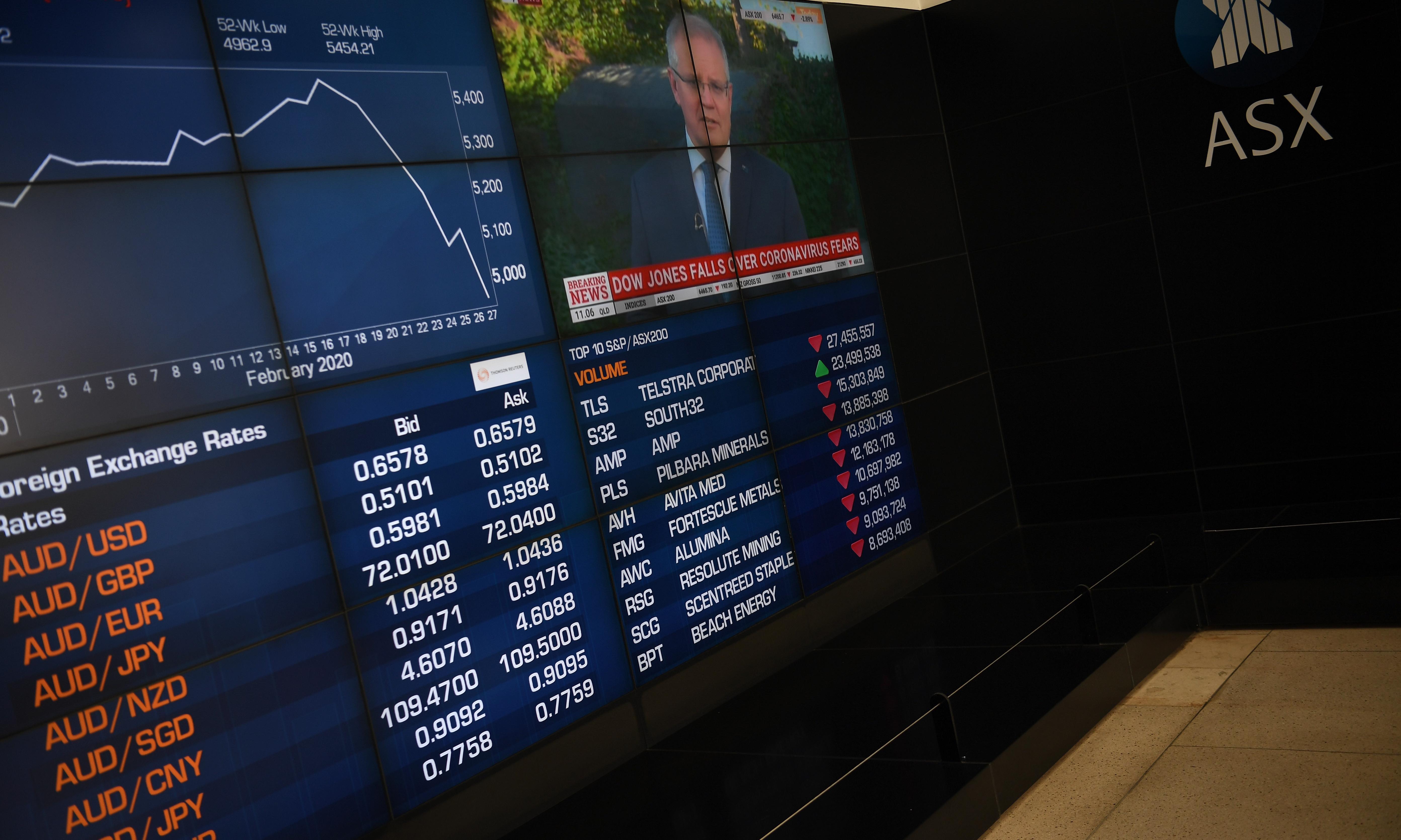 Australian stocks remain in freefall as coronavirus panic drives market down 10% for week