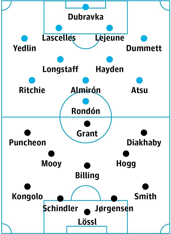 Newcastle v Huddersfield: match preview