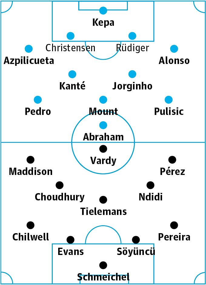 Chelsea v Leicester: match preview