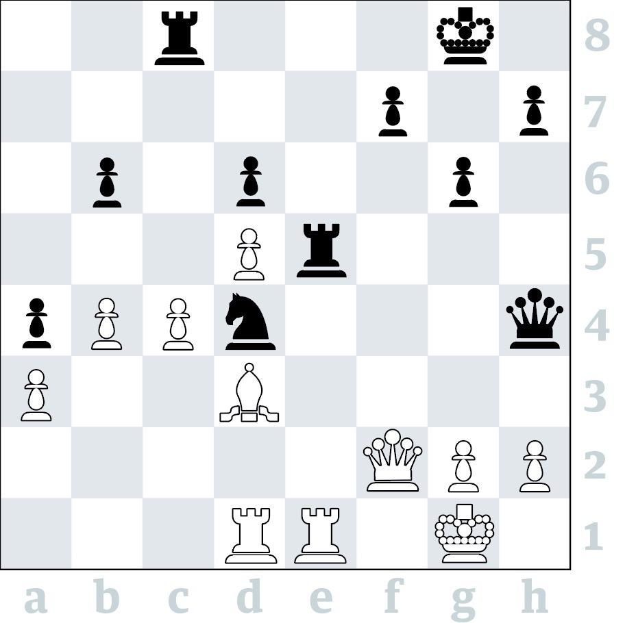 Chess: Michael Adams knocked out in first round of World Cup in Siberia