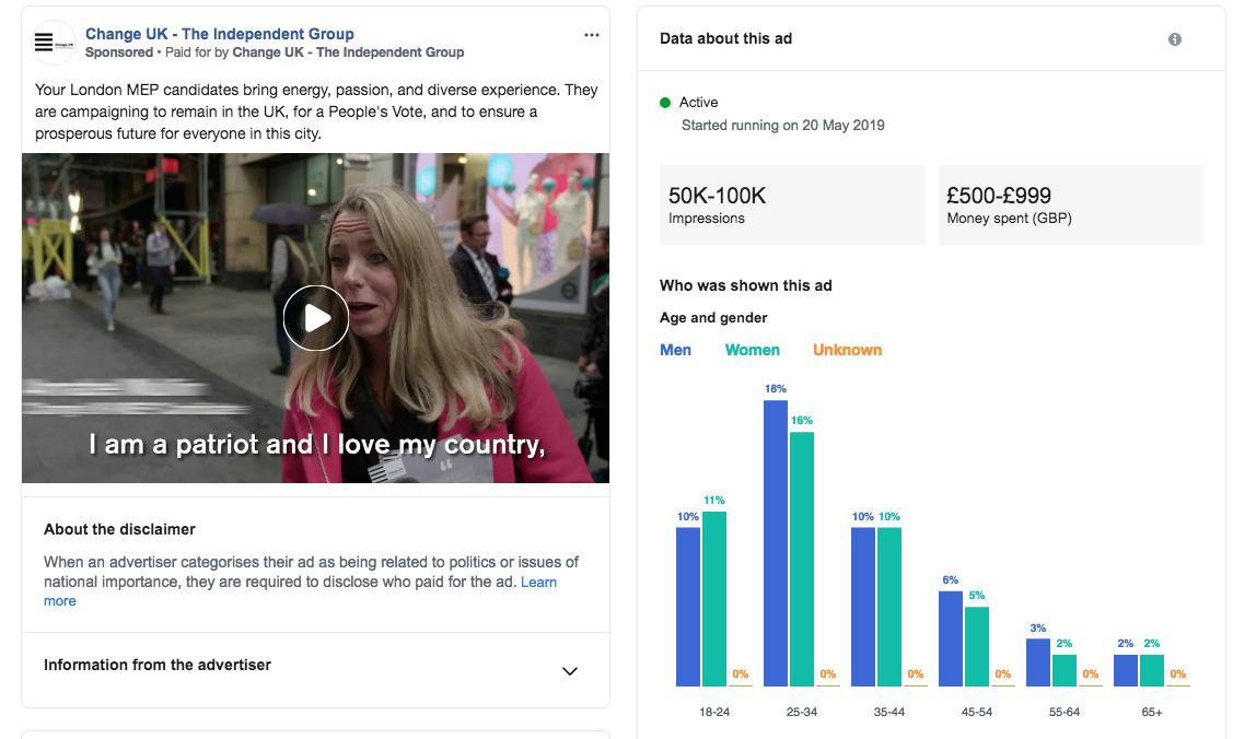 Change UK pays for Facebook ad blitz amid dismal EU poll ratings