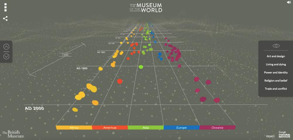 British Museum's History Connected infographic platform.