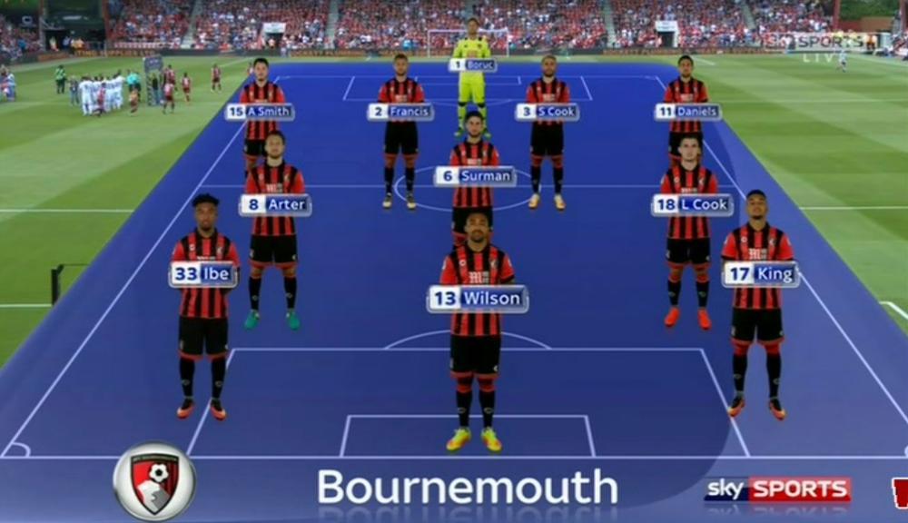 Image Result For Manchester United Videos Footytube Com