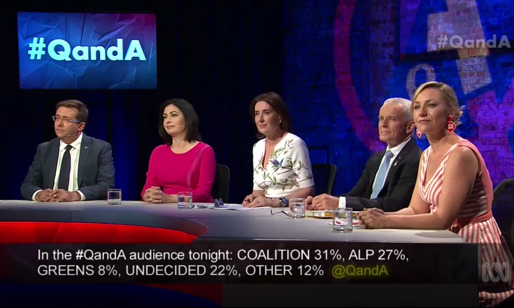 The bad show? Q&A attacked from left and right, but remains unrepentant