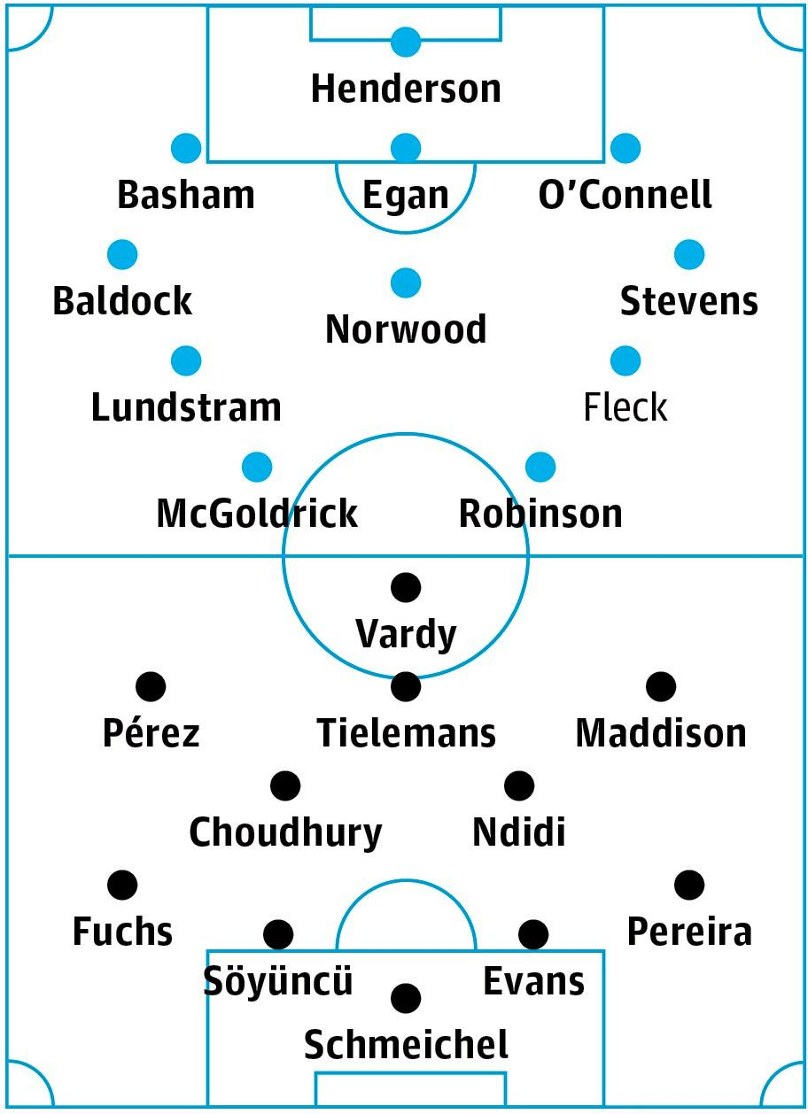 Sheffield United v Leicester: match preview