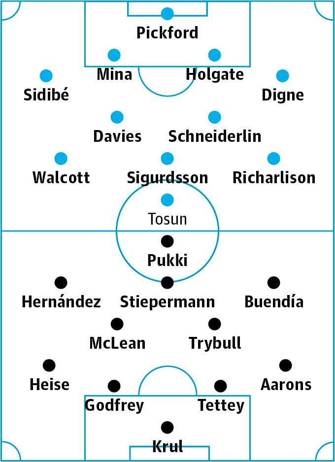 Everton v Norwich City: match preview